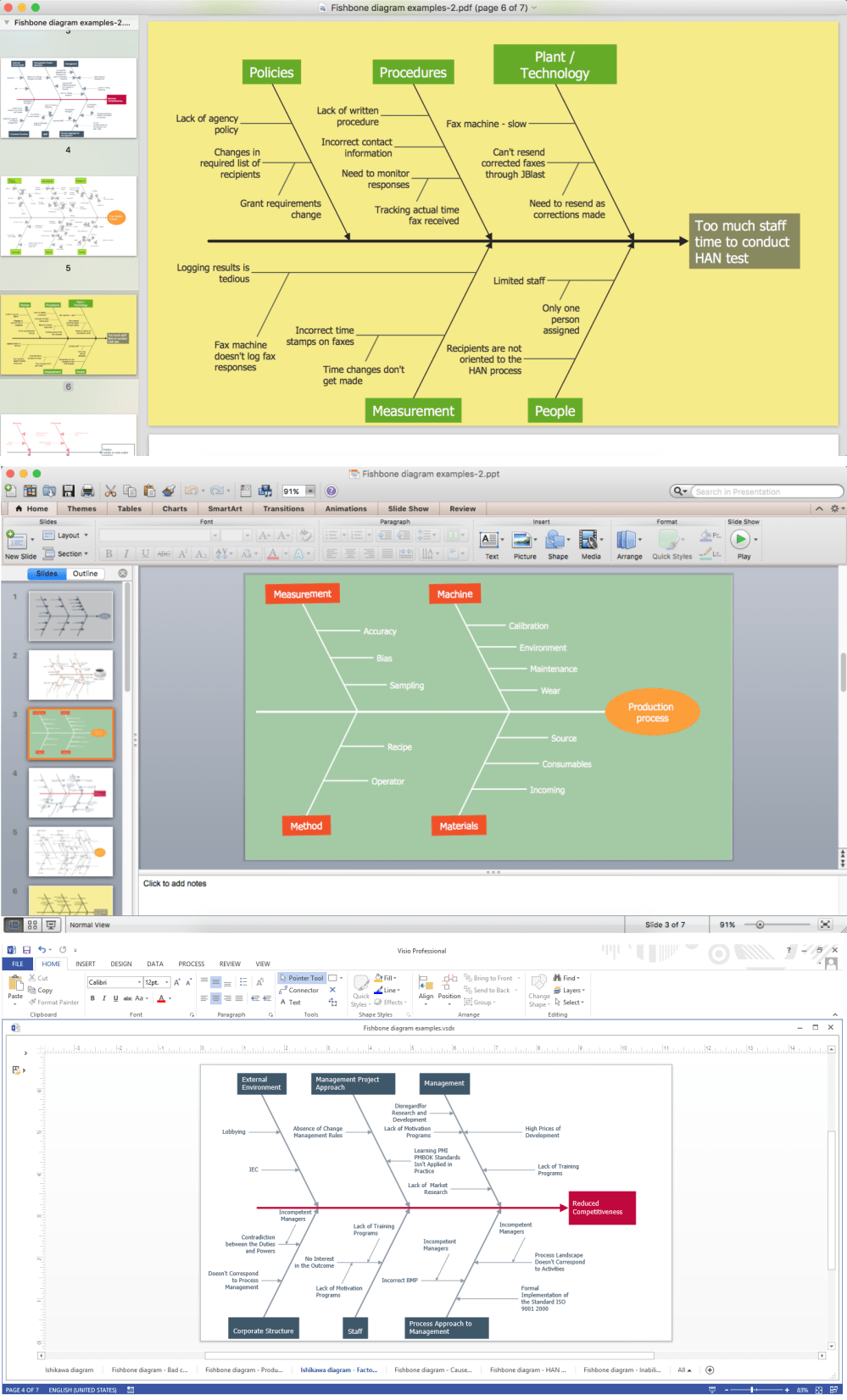 medium resolution of cause and effect diagrams rh conceptdraw com cause and effect diagram example pdf cause and effect