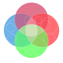 Four Circle Venn Diagram Plant Clip Art Circles