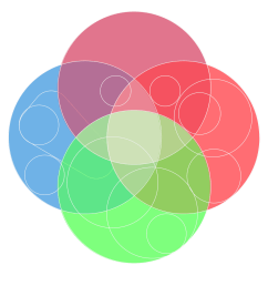 circles venn diagram [ 1476 x 1324 Pixel ]