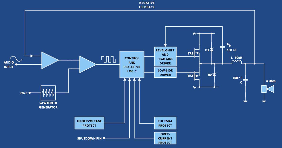 Logic Circuit Diagram Maker