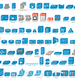 cisco products additional library [ 1414 x 717 Pixel ]
