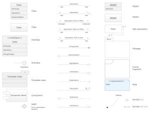 Class Diagram Tool