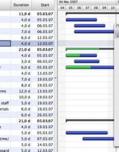 Conceptdraw project gantt chart view task inspector also software rh