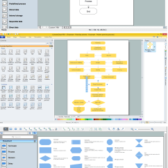 Free Data Flow Diagram Software How Volcanoes Are Formed Trial For Mac And Pc Business