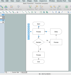 how to create a flowchart using conceptdraw free trial for macprocess flow diagram mac 6 [ 2048 x 1378 Pixel ]