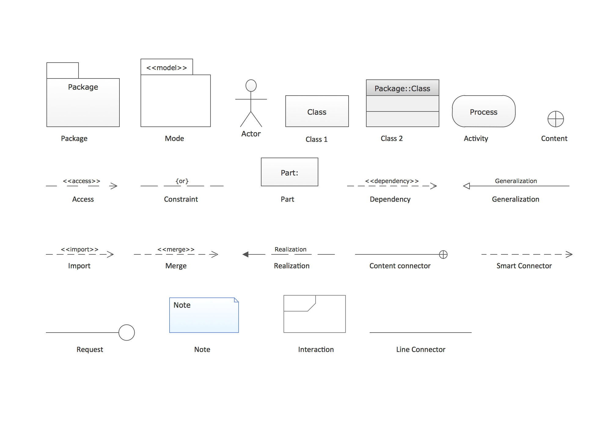 how to design uml diagrams bird life cycle diagram package of the business