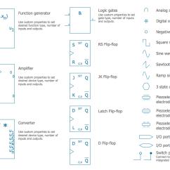 Industrial Wiring Diagram Symbols Fleetwood Motorhomes Electrical Analog And Digital Logic Library