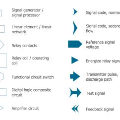Wiring Diagram Symbol For Relay Chevy Silverado Diagrams Electrical Symbols, Symbols