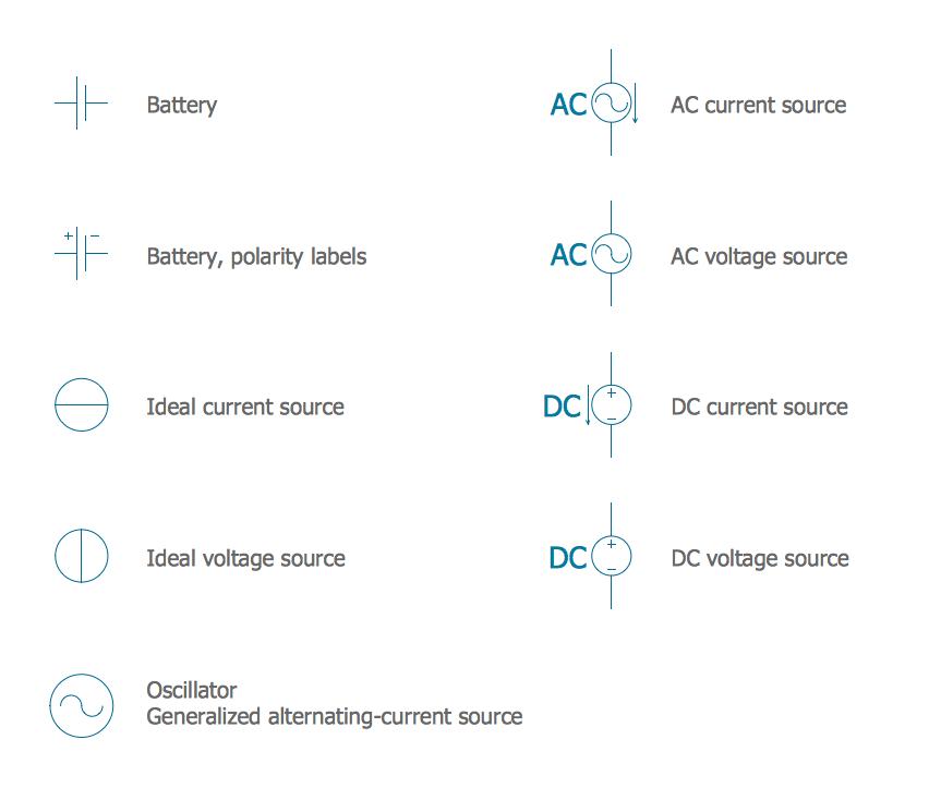 electrical wiring diagram symbols leeson electric symbols,