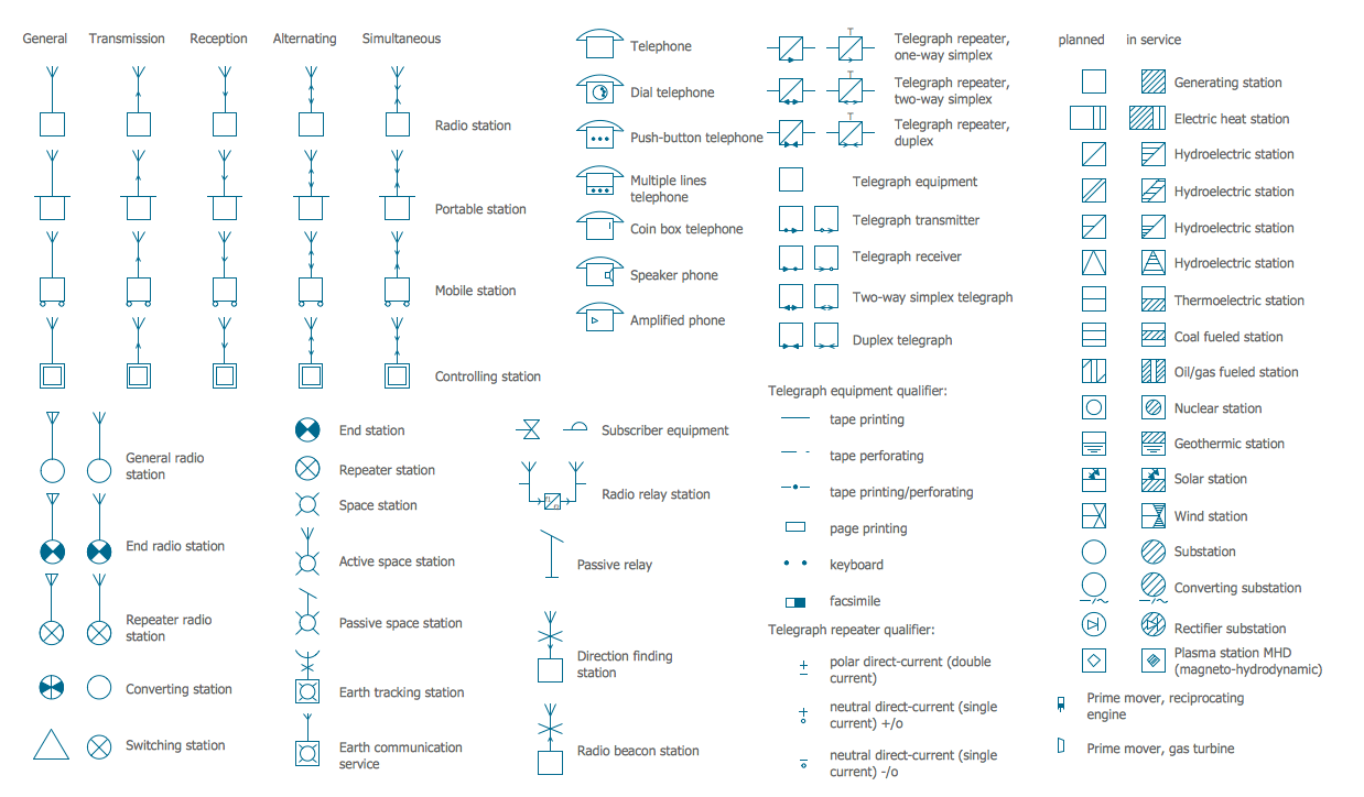hight resolution of stations library electrical symbols