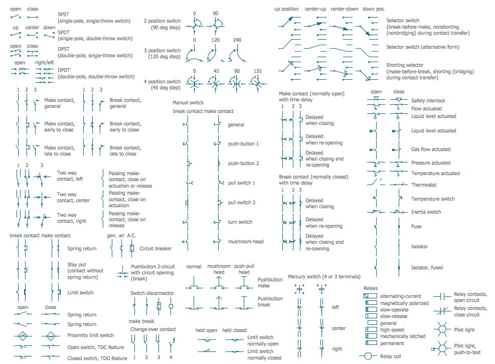 Hvac Wiring Diagrams Schematics And Line Electrical Symbols Electrical Diagram Symbols