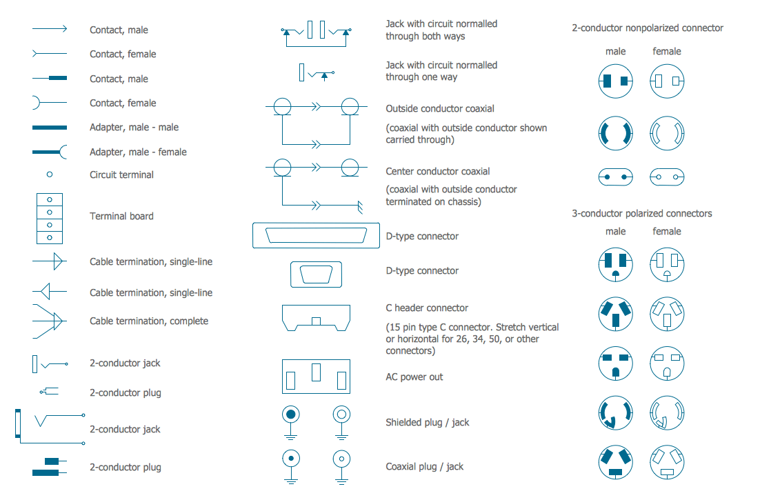 hight resolution of terminals and connectors library electrical symbols