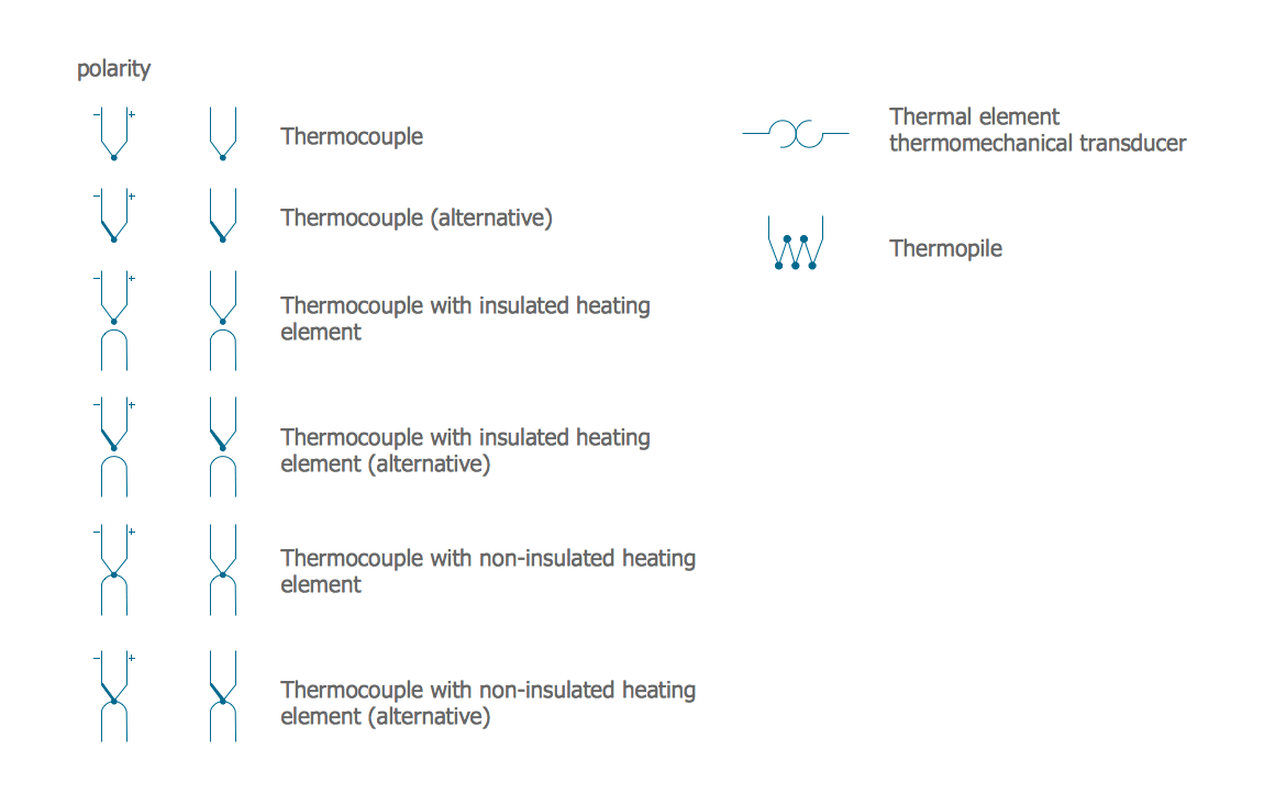 hight resolution of thermo library electrical symbols