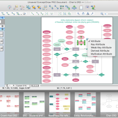 Software To Draw Er Diagram 2004 F150 Starter Wiring Drawing Diagrams On A Mac Professional Erd