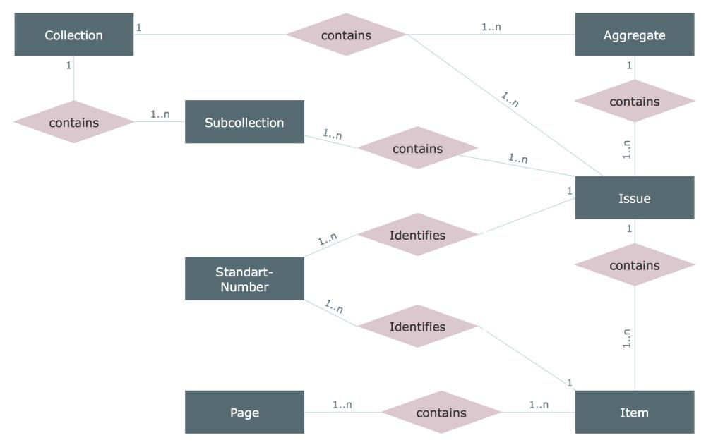 medium resolution of entity relationship diagram chen s notation