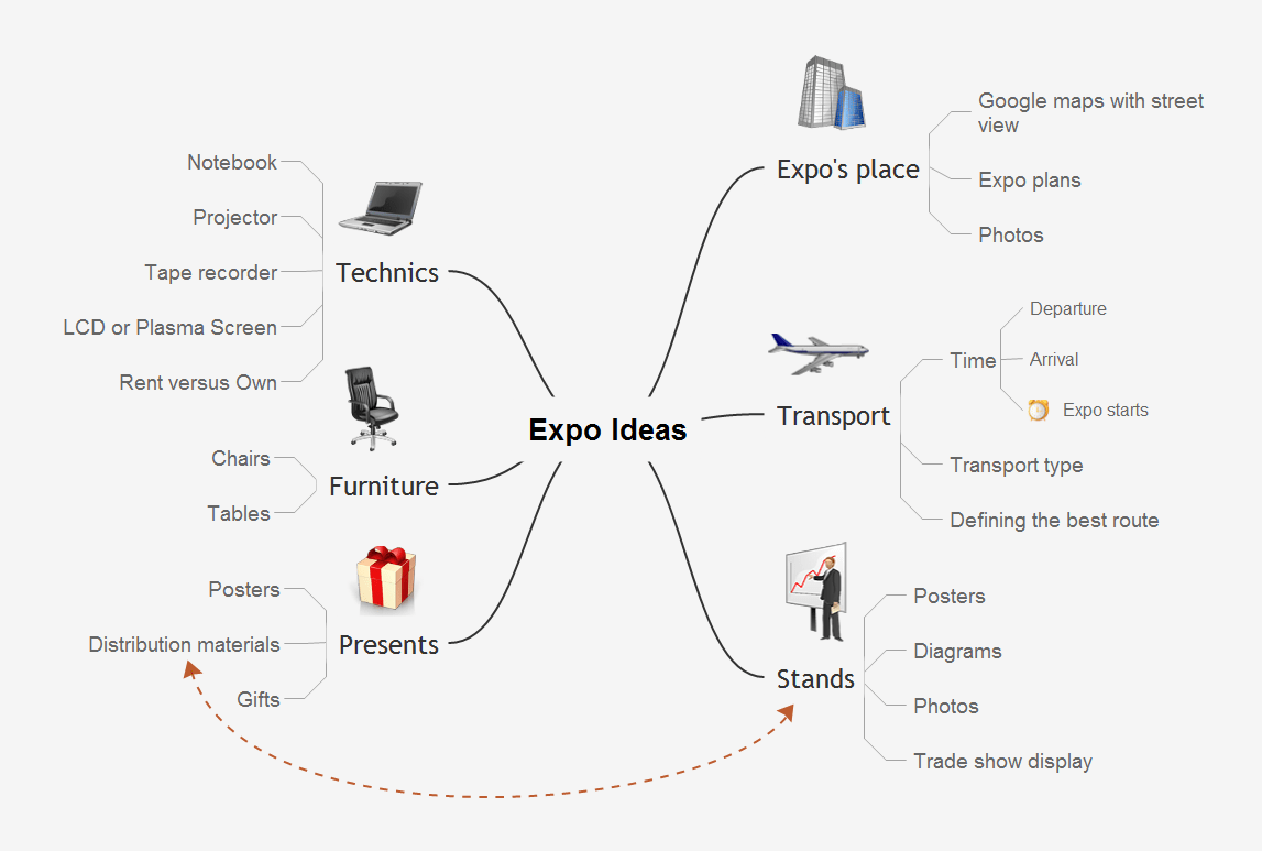 Launch Projects Exchanging Mind Maps With Evernote
