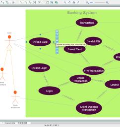 uml use case diagram [ 2560 x 1600 Pixel ]
