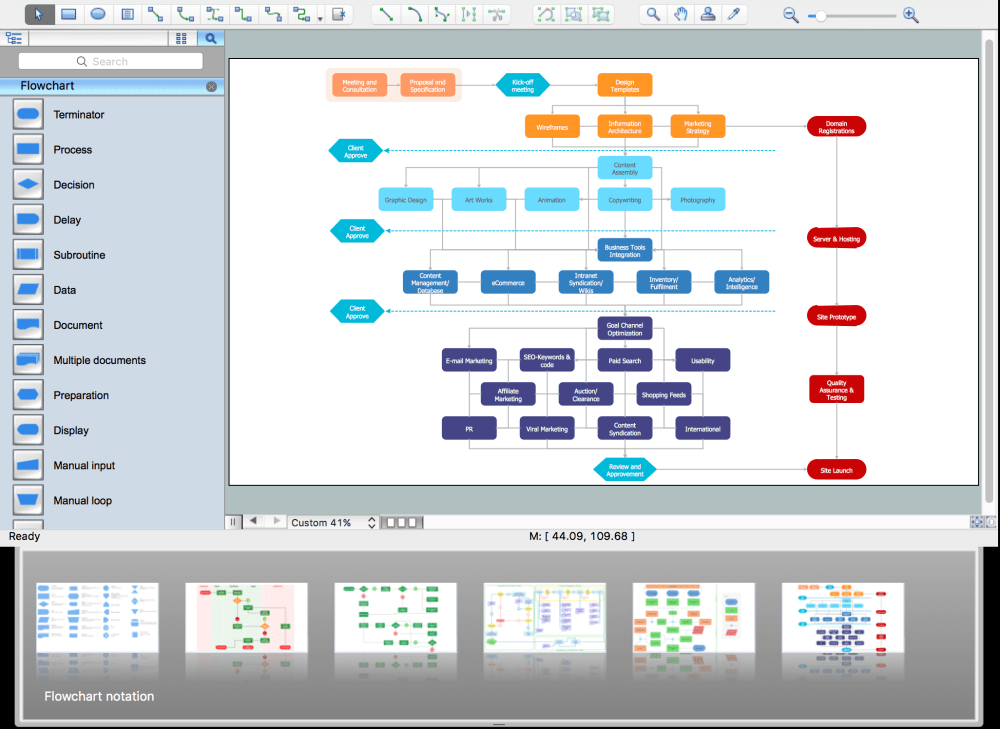 medium resolution of flowchart definition with conceptdraw diagram title