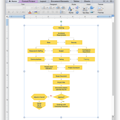 How To Make A Diagram In Word Defrost Timer Wiring Add Cross Functional Flowchart An Ms Document Using Conceptdraw Pro
