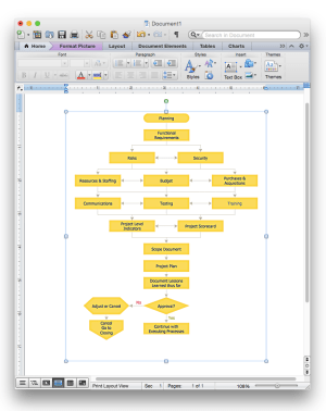 How to Add a Flowchart to a MS Word Document Using