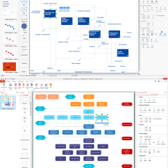 Free Data Flow Diagram Software Kib Monitor Panel Wiring Flowchart Examples And Templates