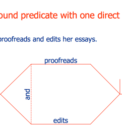 language learning solution compound predicate with one direct object [ 1162 x 724 Pixel ]