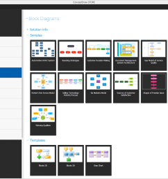 block diagrams solution in conceptdraw store [ 1500 x 890 Pixel ]