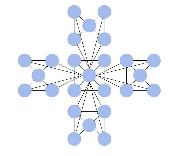Hierarchical Network Topology Tree Network Topology Diagram