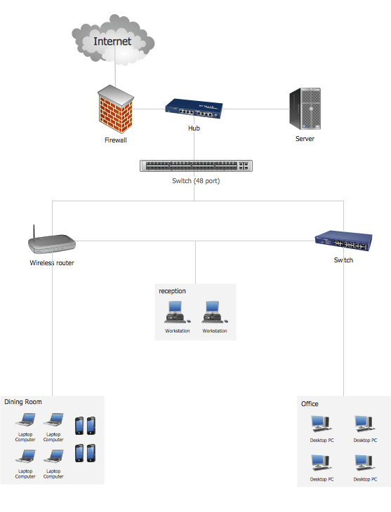 Wireless Network Diagram Examples, Wireless, Get Free
