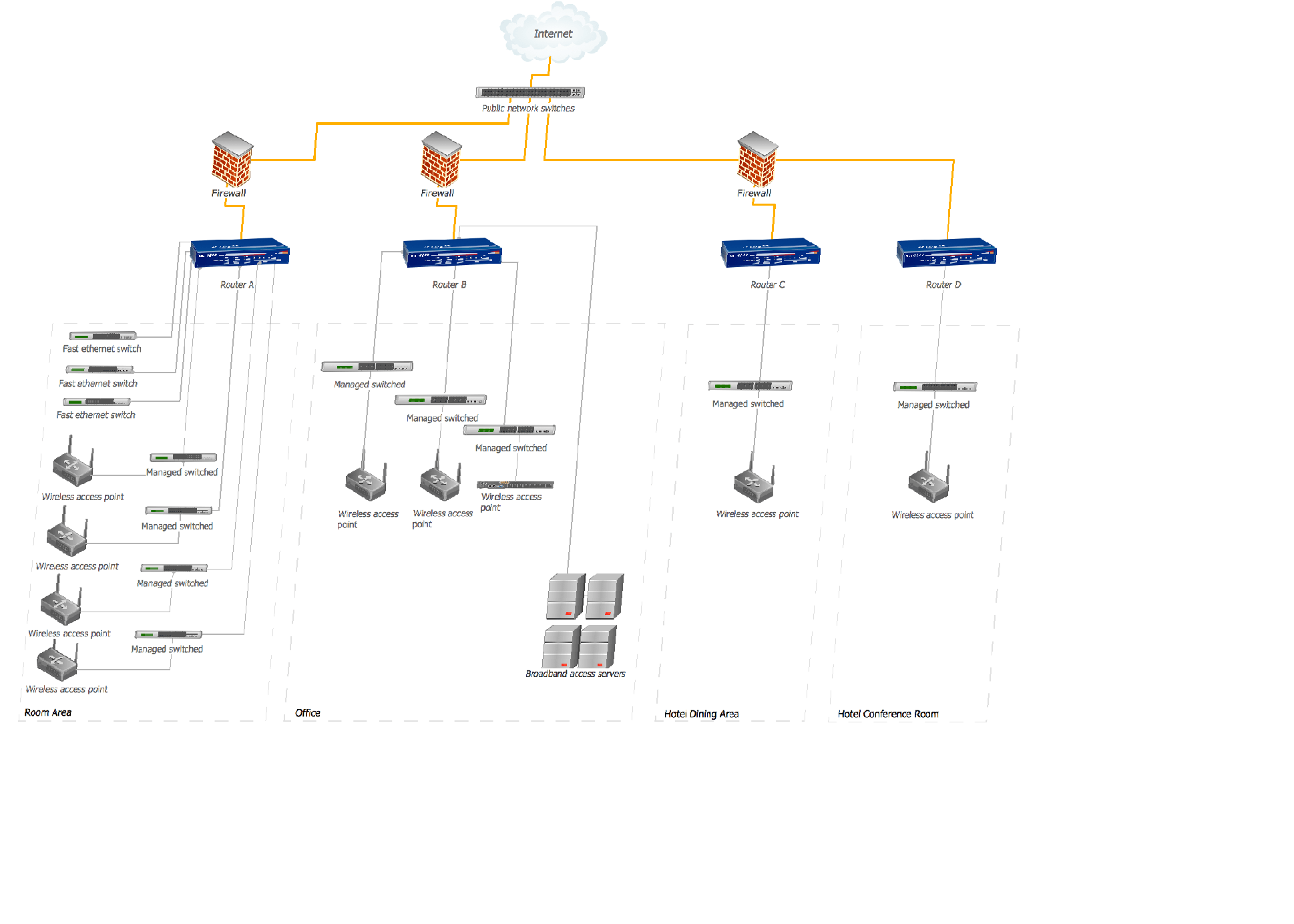 hight resolution of hotel network topology diagram hotel guesthouse wifi network