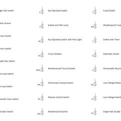 Motion Sensor Light Wiring Diagram Uk Lucas Dynastart House Electrical Plan Software | Symbols