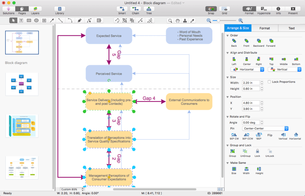 medium resolution of  conceptdraw block diagram