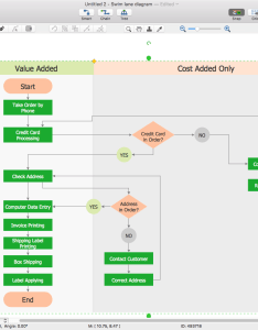How to create  ms visio cross functional flowchart using also flow chart frodo fullring rh