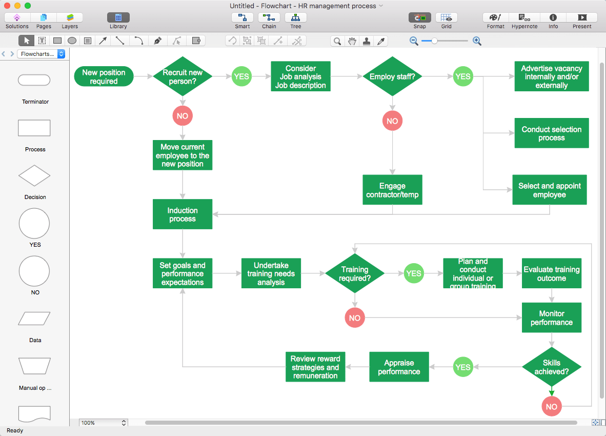 sample visio process flow diagram homeline breaker panel wiring create flowchart conceptdraw helpdesk