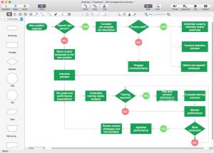 Create Visio Flowchart   ConceptDraw HelpDesk
