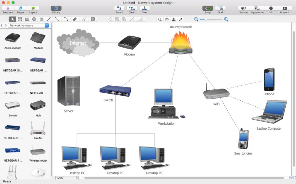 medium resolution of network security diagram by visio 33 wiring diagram wireless home network diagram web application diagram visio