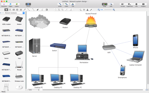 small resolution of network security diagram by visio 33 wiring diagram wireless home network diagram web application diagram visio