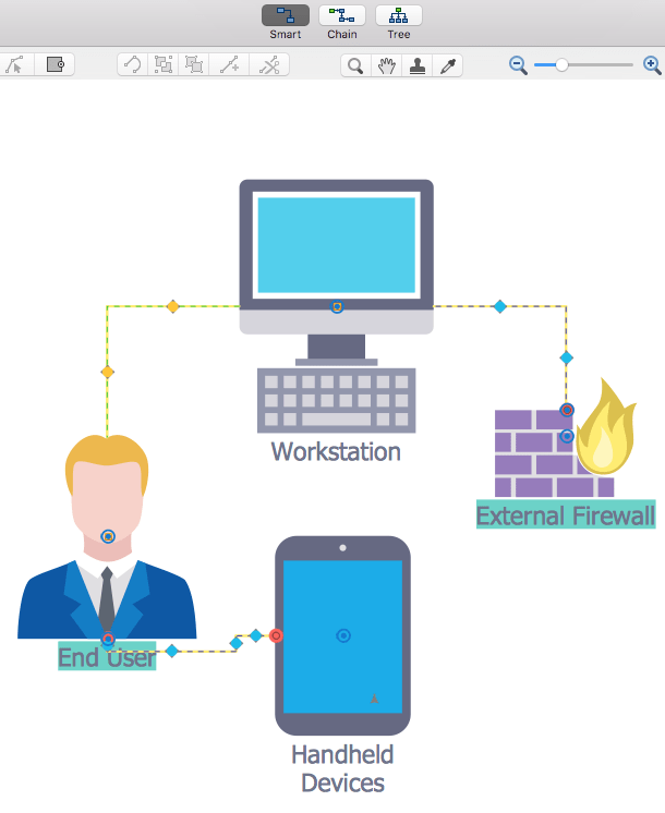 Create A Network Security Diagram ConceptDraw HelpDesk