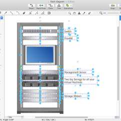 Network Diagram Excel 2 Lights One Switch Wiring Make A Free For You Create Visio Rack Conceptdraw Helpdesk In