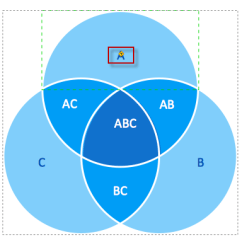 How To Make A Venn Diagram Usb Ps2 Controller Wiring Creating Conceptdraw Helpdesk Create