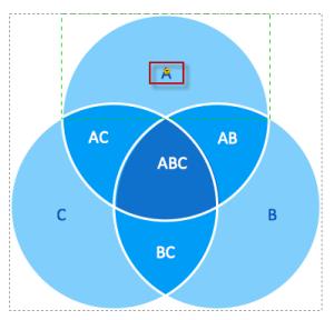 Creating a Venn Diagram | ConceptDraw HelpDesk