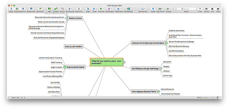 Importing data from MS Excel to mind map| ConceptDraw HelpDesk
