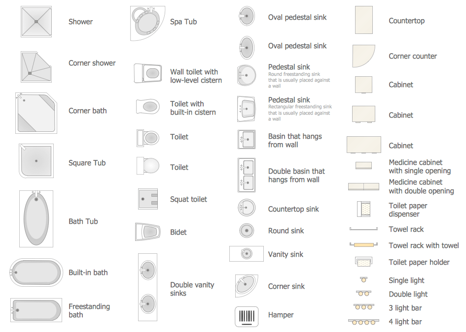 How To Make A Floor Plan