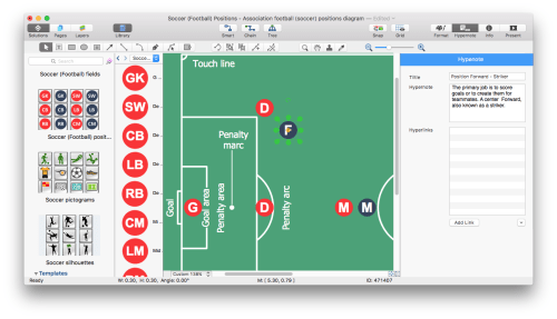 small resolution of soccer field and positions diagram role description