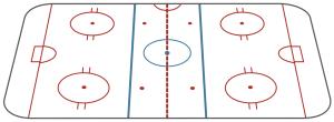 Ice Hockey Rink Diagram