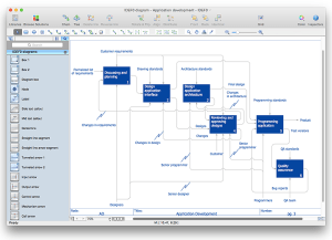 Creating a IDEF0 Diagram | ConceptDraw HelpDesk
