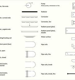 interior design plumbing design elements [ 1073 x 785 Pixel ]
