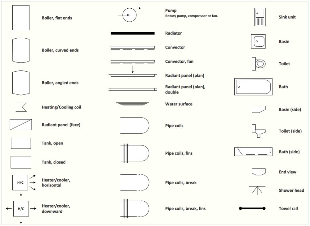 medium resolution of interior design plumbing design elements