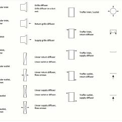 Hvac Wiring Diagram Symbols Trailer Plug Australia Drawing Library