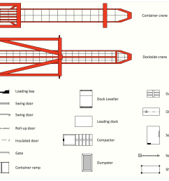 interior design shipping and receiving design elements [ 1065 x 782 Pixel ]